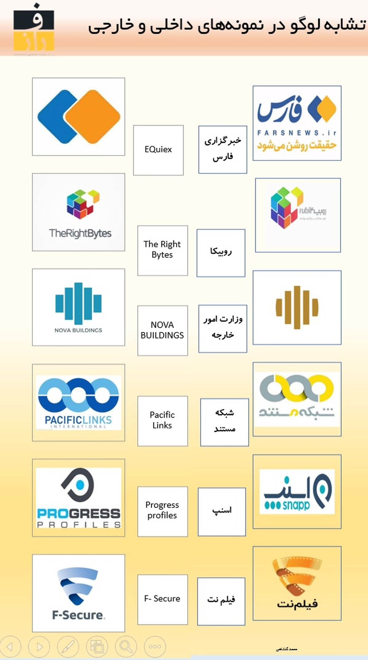 تشابه لوگوهای داخلی و خارجی