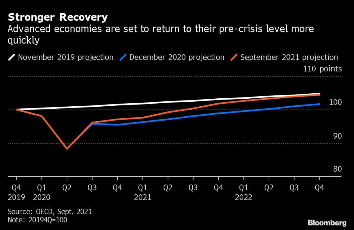 اقتصاد جهان با افزایش رکود تورمی مواجه است